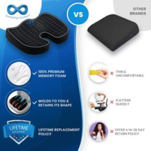 #1 Everlasting Comfort Seat Cushion for Office Chair