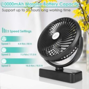 #8. Amacool Battery Operated Camping Fan